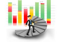 примеры kpi в бизнесе