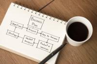 Разработка бизнес-плана кафе